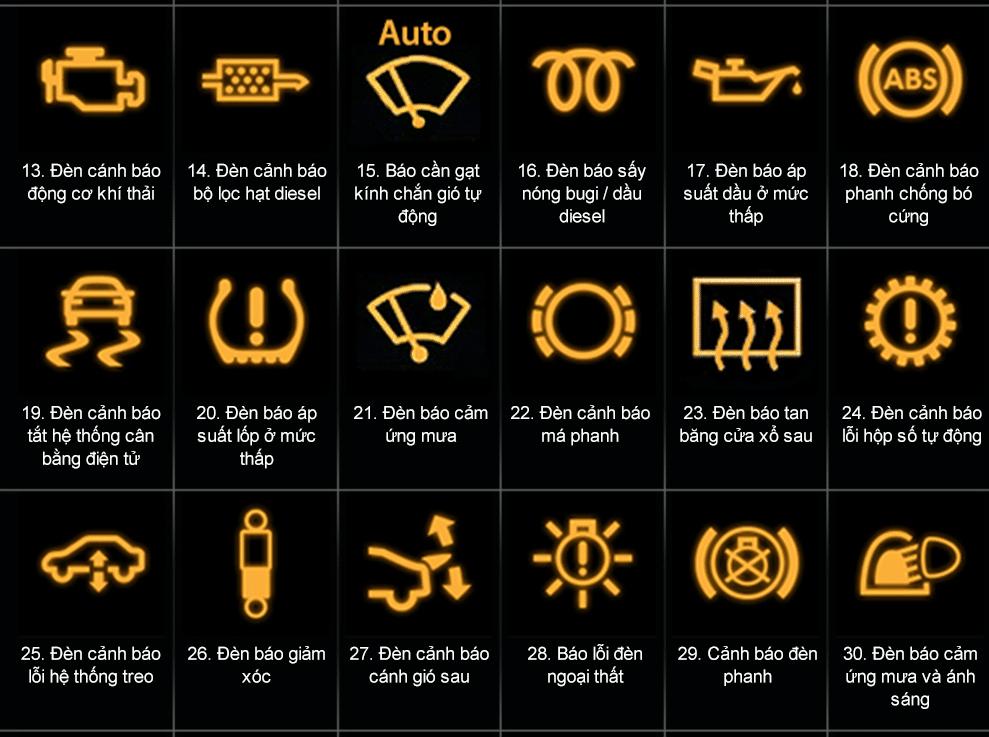 toyota prius dashboard diagram
