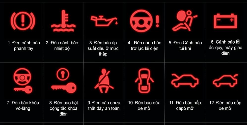 Ý Nghĩa Các Đèn Cảnh Báo Trên Xe Ô Tô