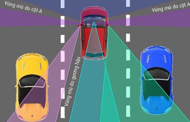 Cách khắc phục điểm mù trên ô tô